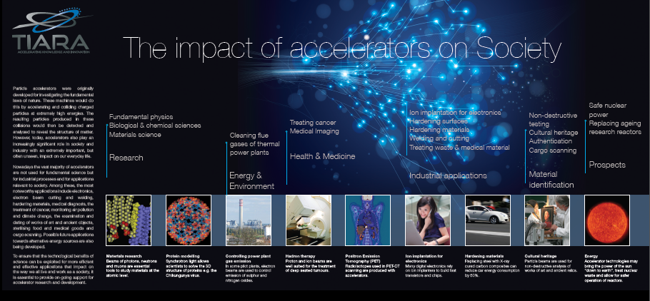 Accelerators for Society brochure online